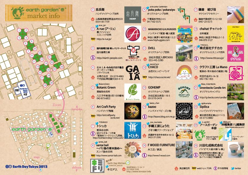 eg_s_map