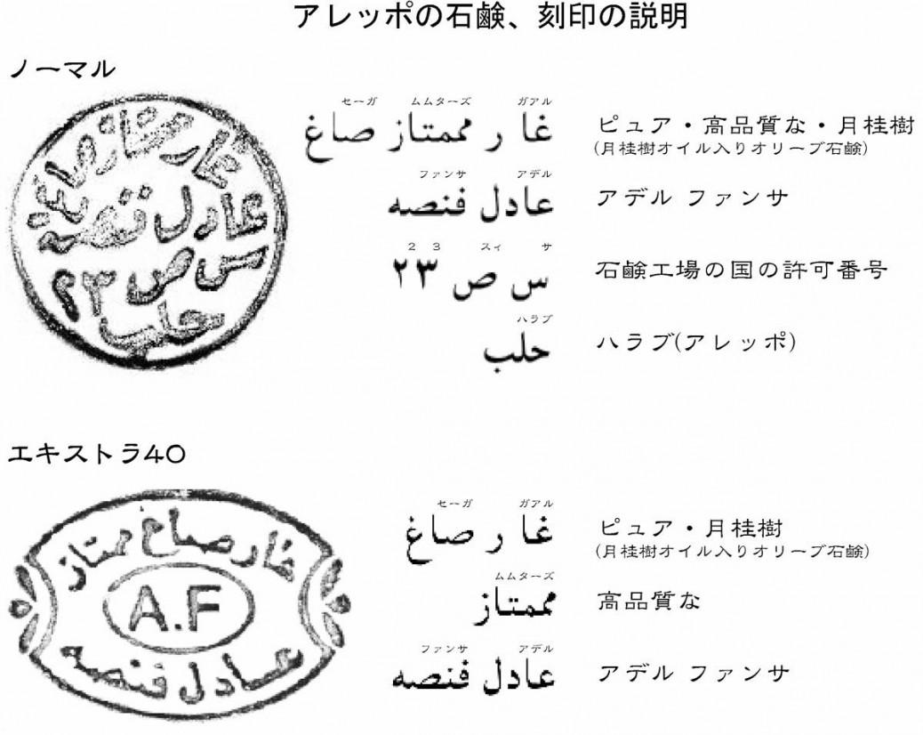 s1200_8 アレッポの石鹸刻印説明